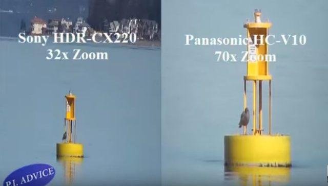 Video Camera Zoom